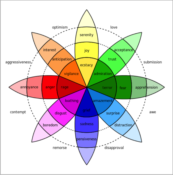 Colors And Emotions Star For How To Promote Your Quizzes The