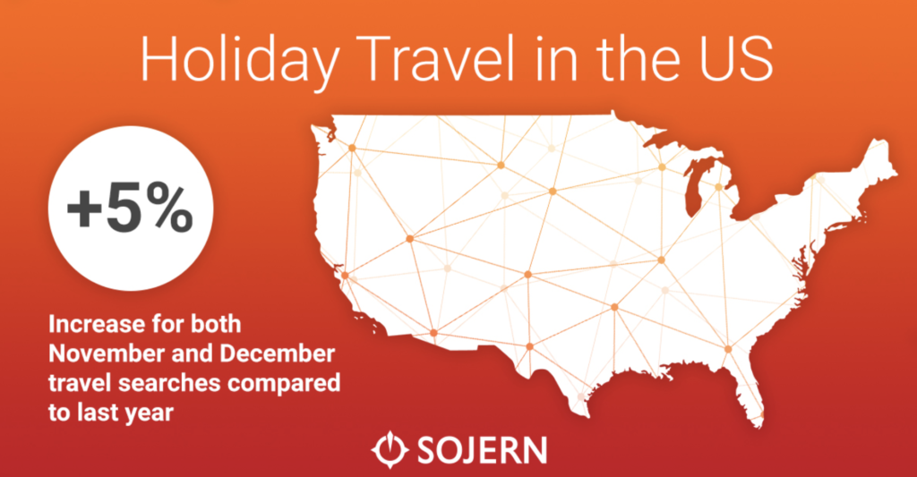 Sojern engage November travelers