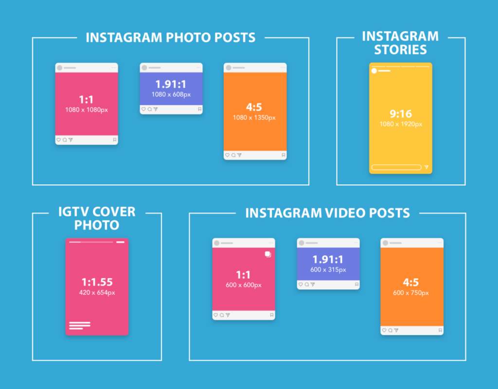 Instagram image size guide (courtesy Tailwind)